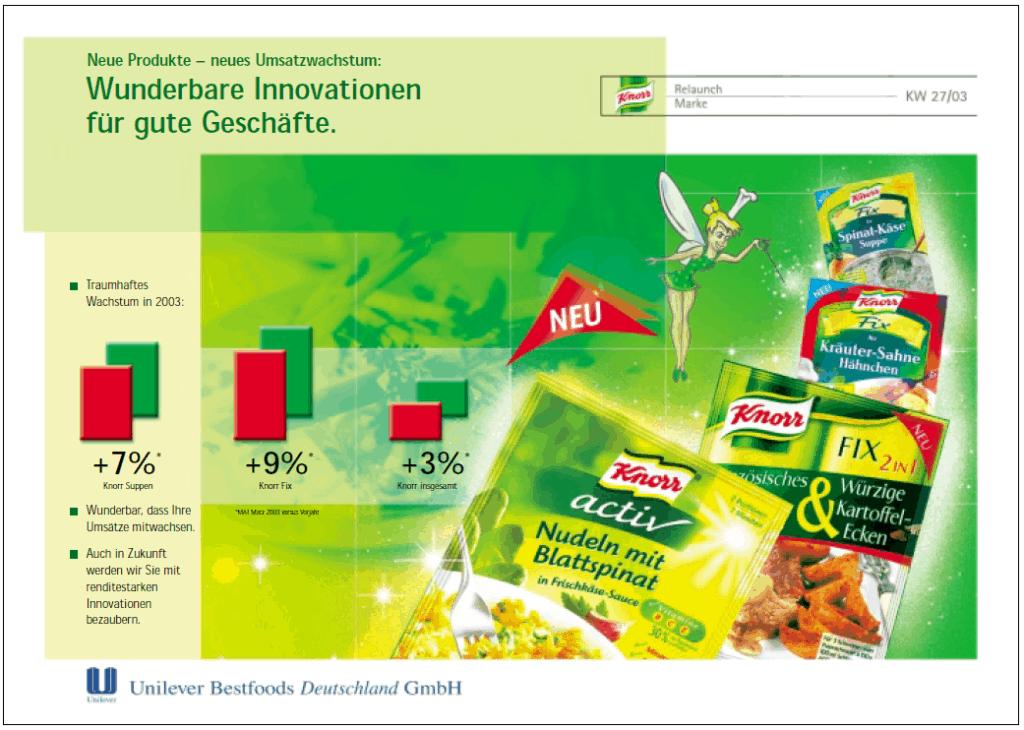 Knorr Handelsmarketing neue Verpackung