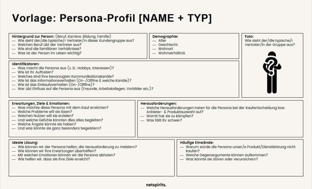 Persona Template für Tabelle