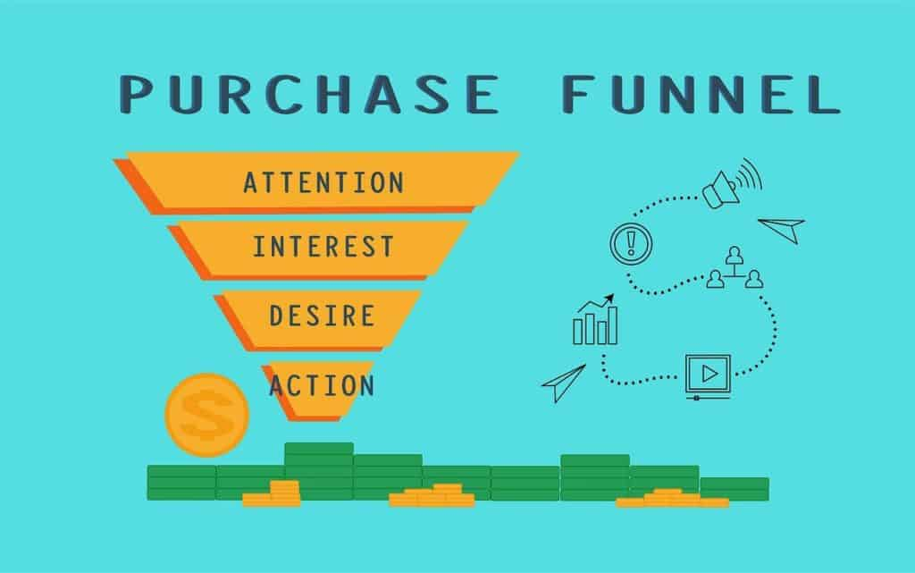 Illustration Purchase Funnel